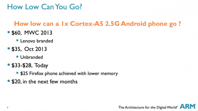 ARM-cheap-smartphone
