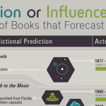 Books-that-forecast-the-future2