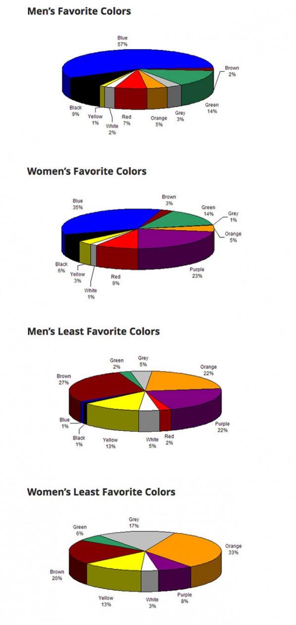 gender-colors