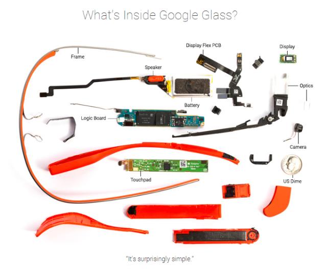 Google Glass Tear Down
