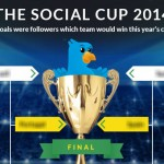 social media cup 2014 infographic feat
