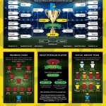 social-media-cup-2014-infographic