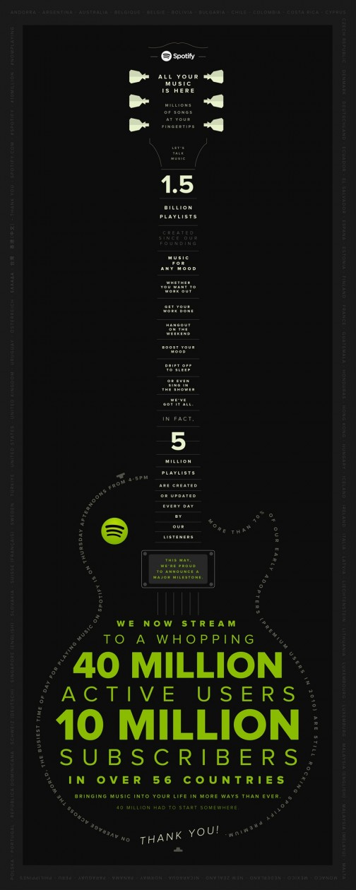 spotify-infographic