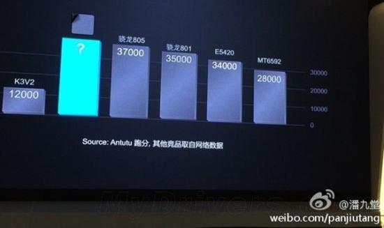 Huawei Kirin 920 - 02