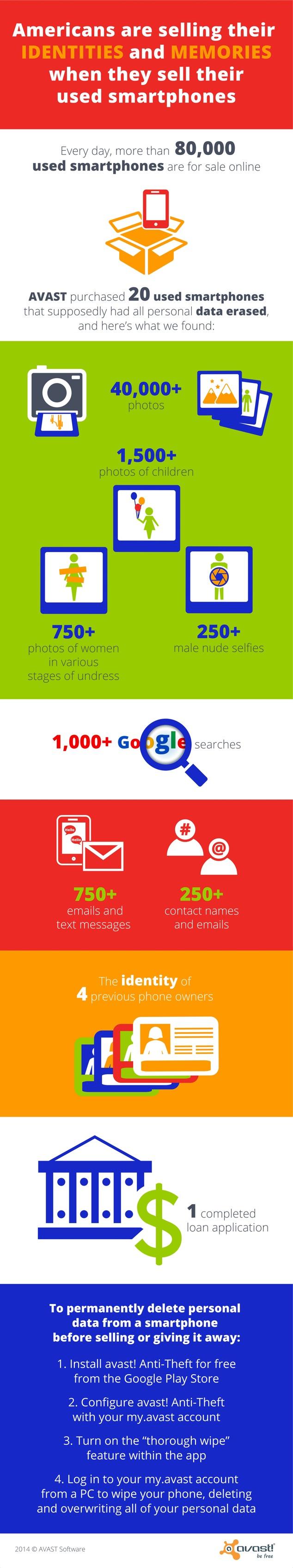 AVAST-Used-Smartphone-Infographic