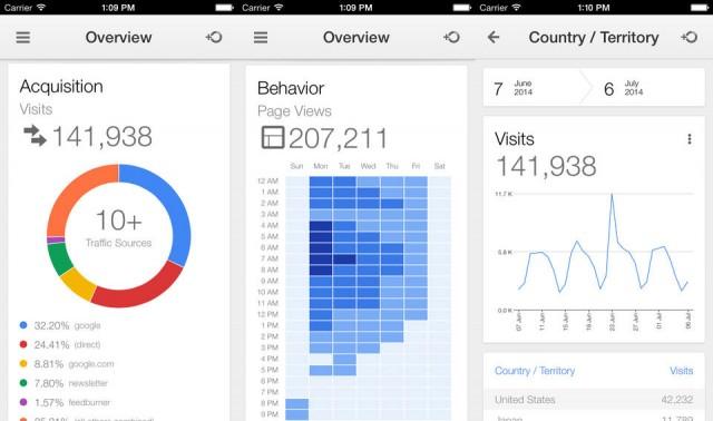 Google Analytics for iPhone