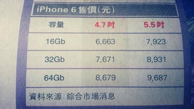 iPhone-6-Prices-leaked