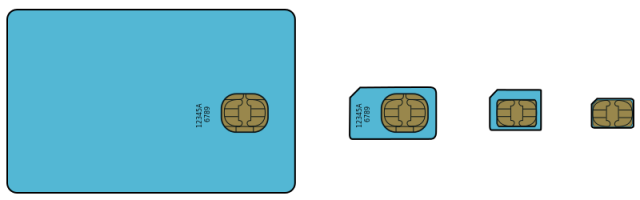 SIM_card_evolution