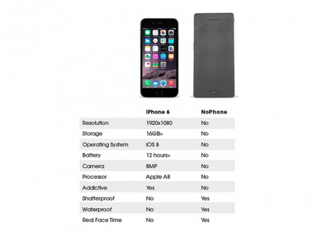 iphone-6-vs-noPhone