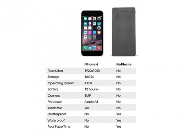 iphone-6-vs-noPhone