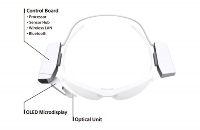 Sony-SmartEyeglass-Attach_2