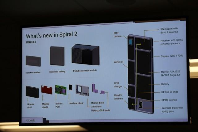 ara-spiral-2-hardware