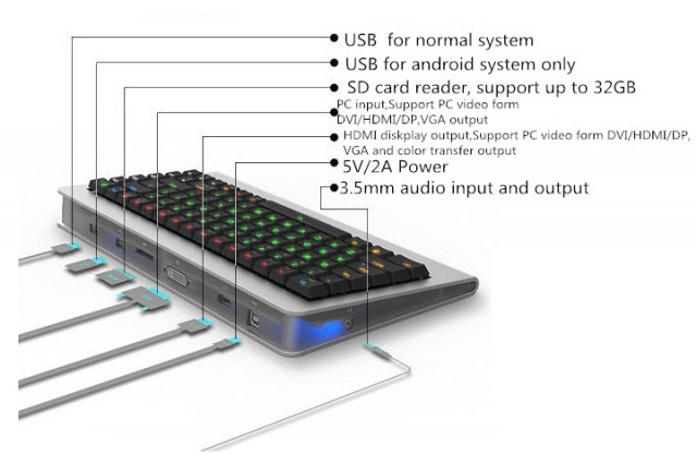 OneBoard PRO_2