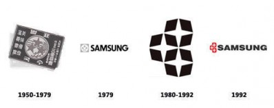 samsung-logo-evolution-1