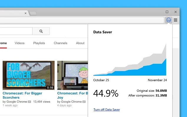 Google Chrome Data Saver extension