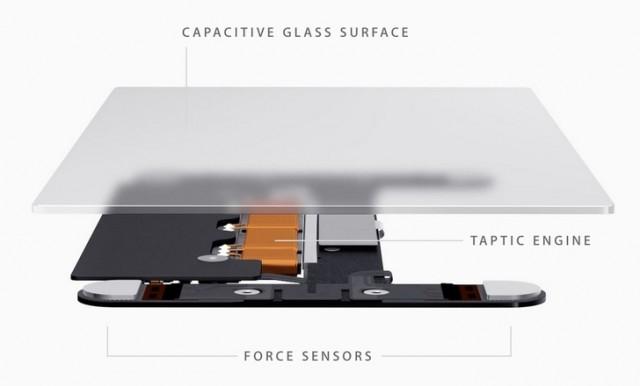 taptic engine force sensors