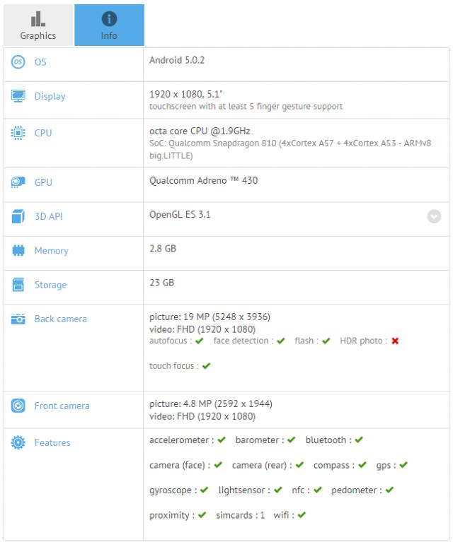 xperia-z4-benchmark