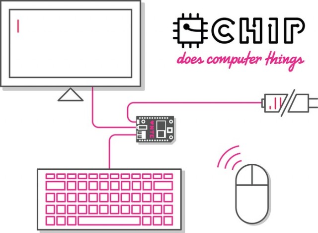 c-h-i-p-does-computer-things