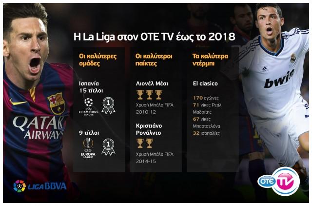 OTE TV_La Liga