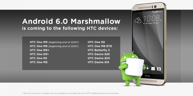 Android 6 Marshmallow HTC