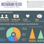 instagram filter infographic
