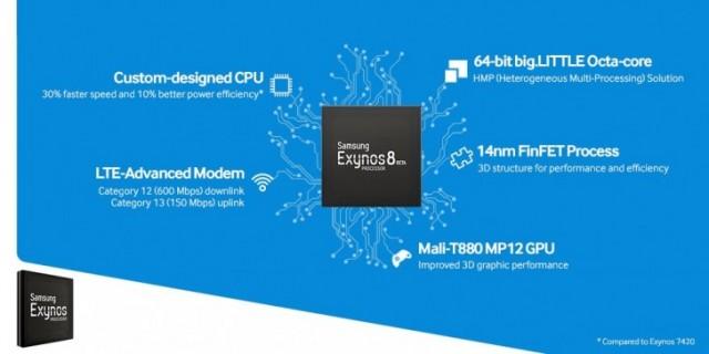 Samsung Exynos 8 Octa 8890 03
