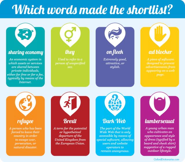 shortlist-WOTY