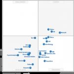 microsoft  Gartner Magic Quadrant for Business Intelligence and Analytics Platformsgart