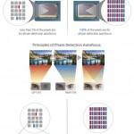 smartphones-vs-s7-camera