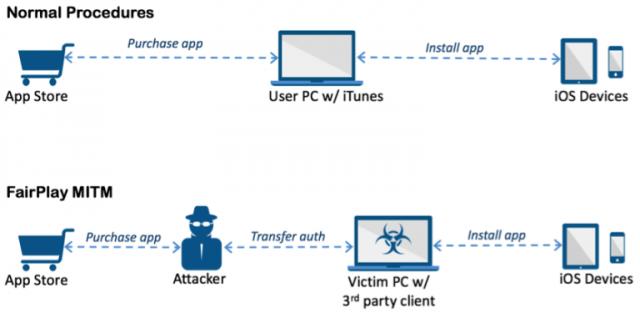 AceDeceiver-attack