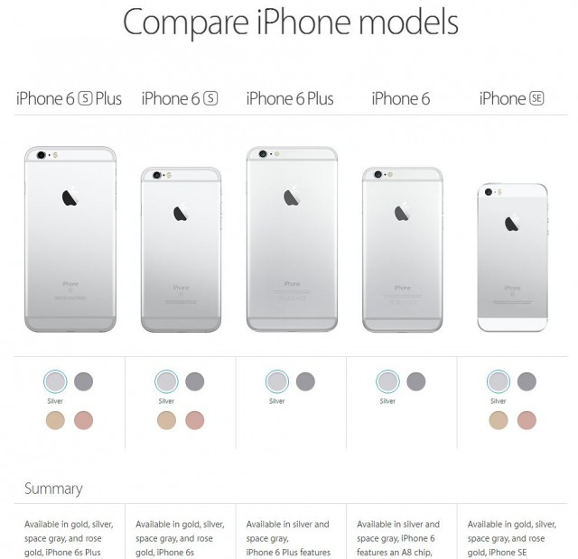 Apple-iPhone-SE-compare