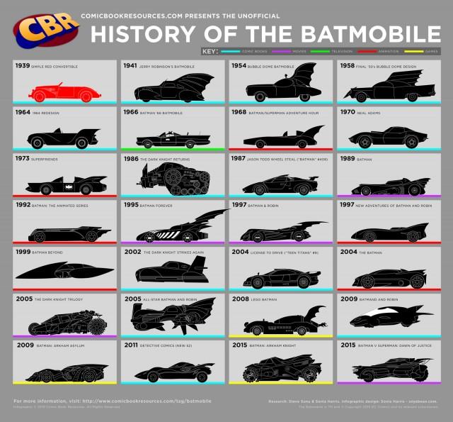 batmobiles-