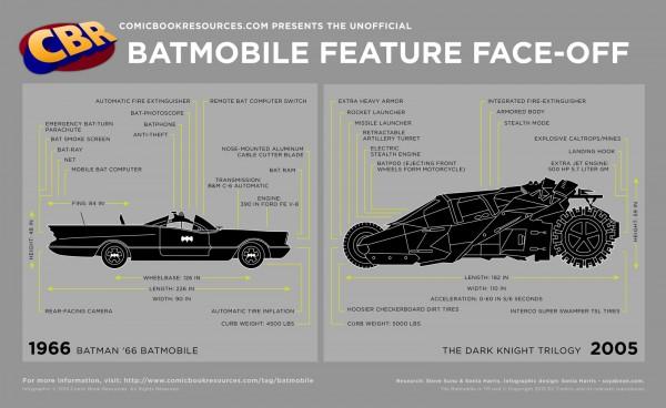 batmobiles-2