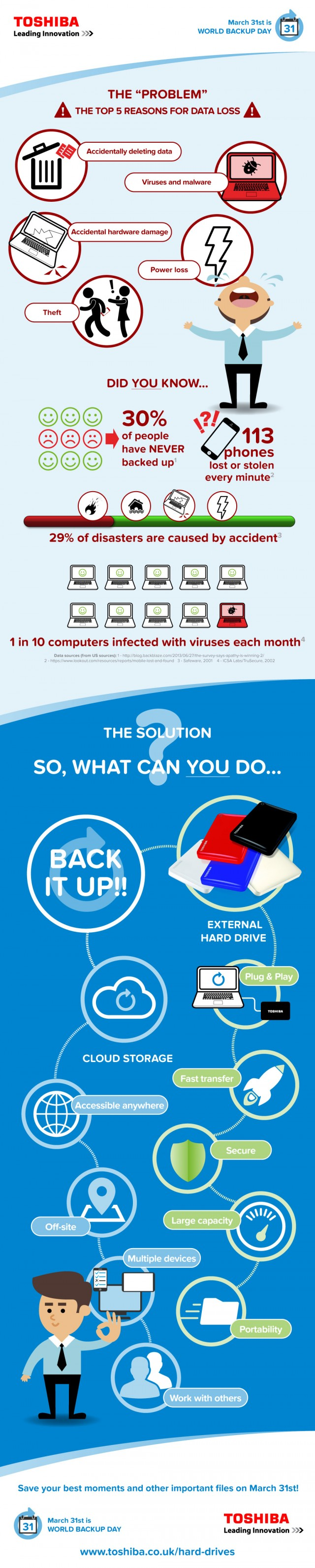 TEG006A_WBD infographic