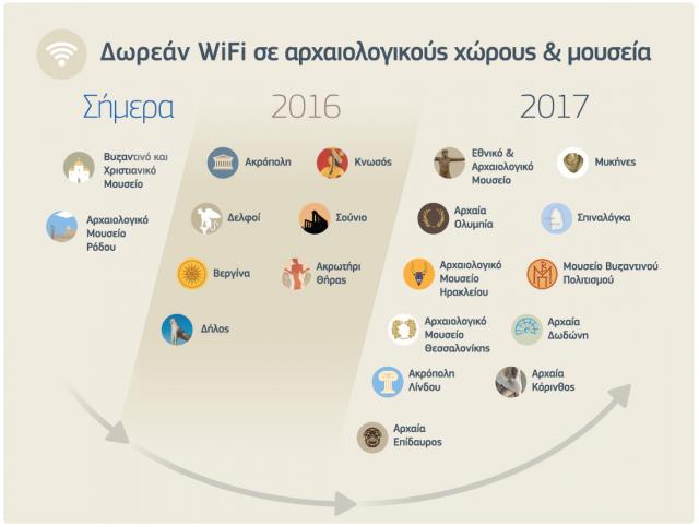 Infographic arx xwroi