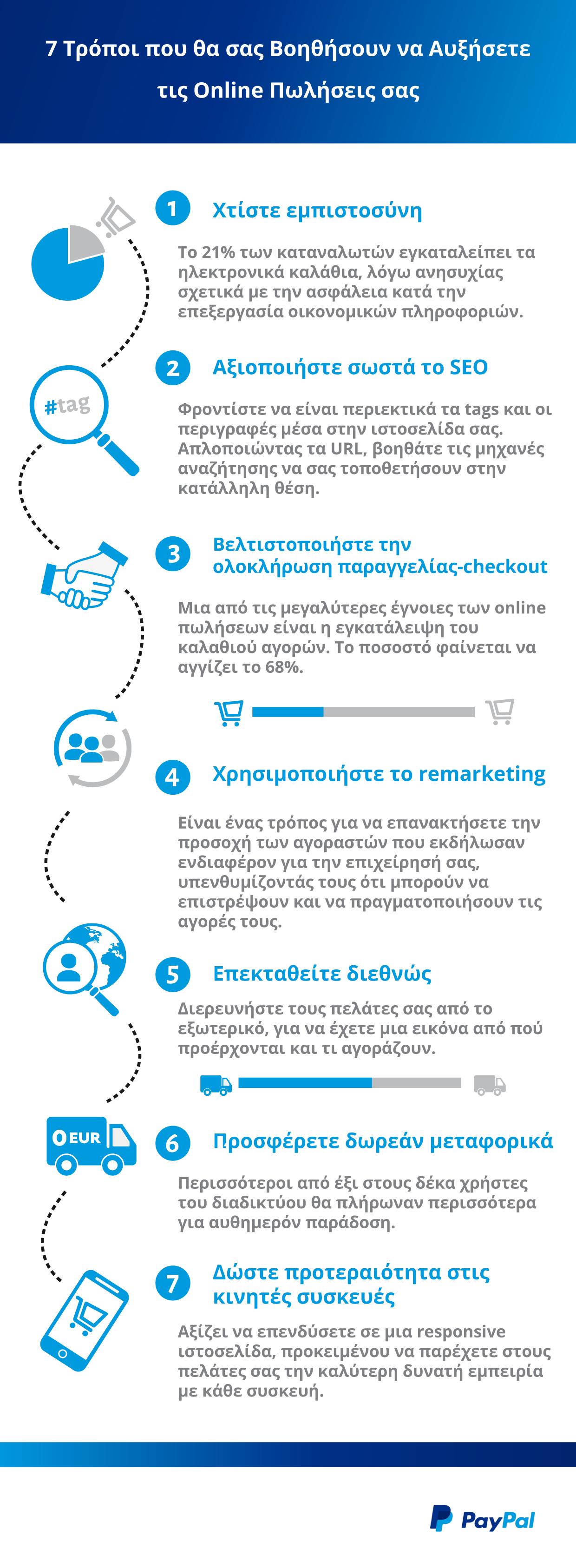 Online sales Infographic GR