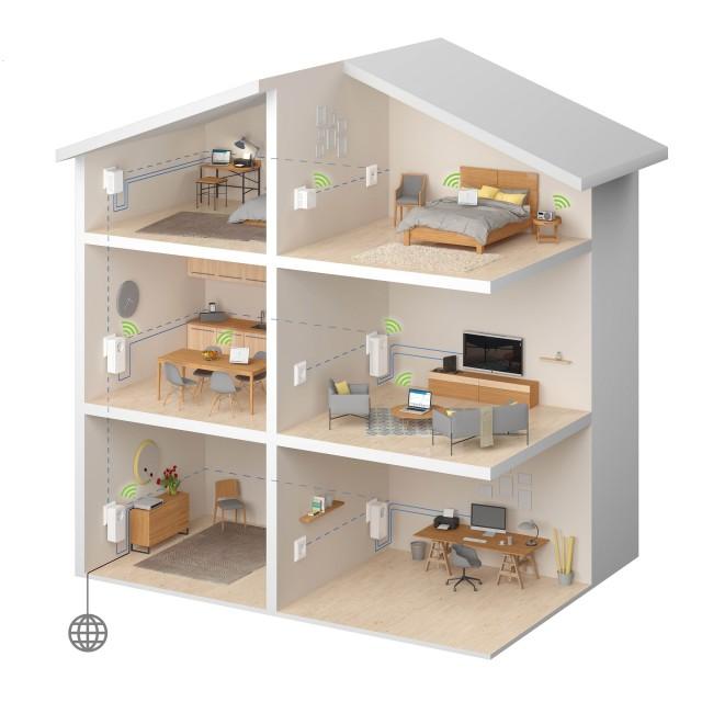 550+ WiFi House