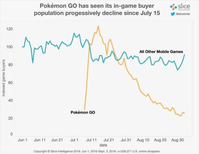 pokemon-go-paid-640x493