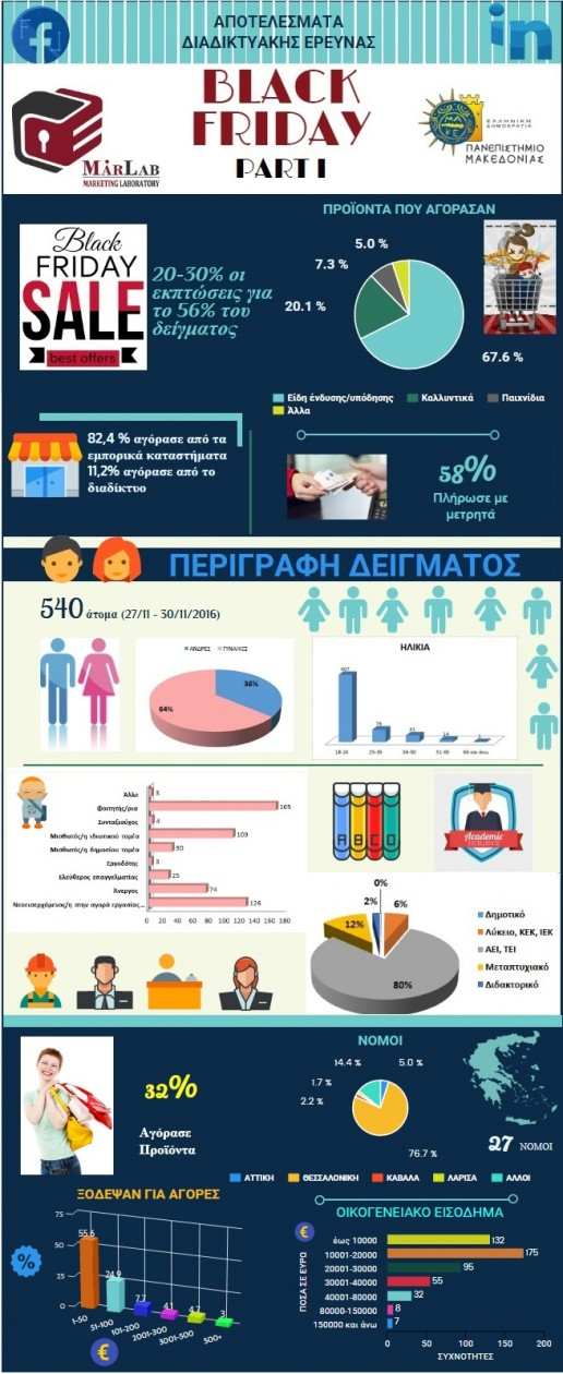 infographicmarlabblackfridayi