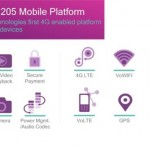 qualcomm-205-mobile-platform