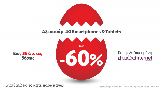 Vodafone Easter Offers