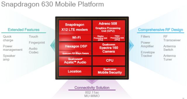 630 mobile platform