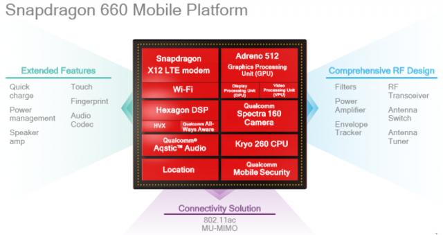 660 mobile platform