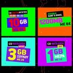 CU gigabytes