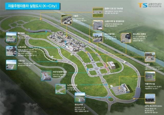 k-city