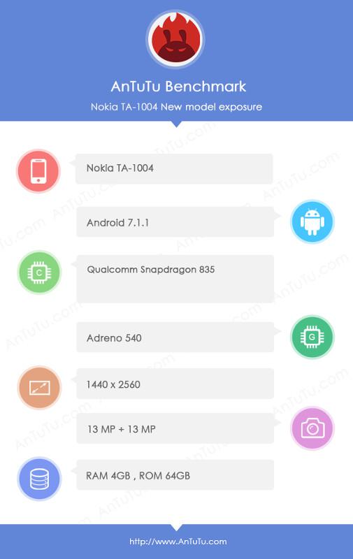 Nokia-9-TA-1004-AnTuTu