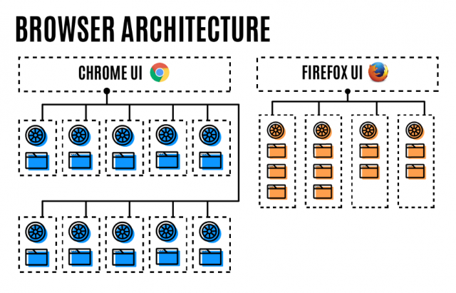 firefox-multiprocess-browser-2017-06-14-02