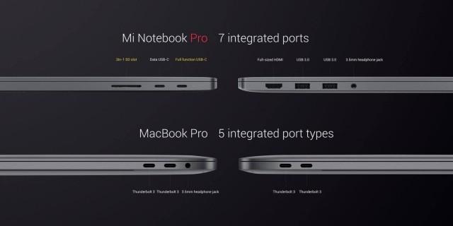 Xiaomi Mi Notebook Pro6