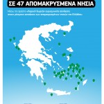 COSMOTE_Mobile Internet_infographic