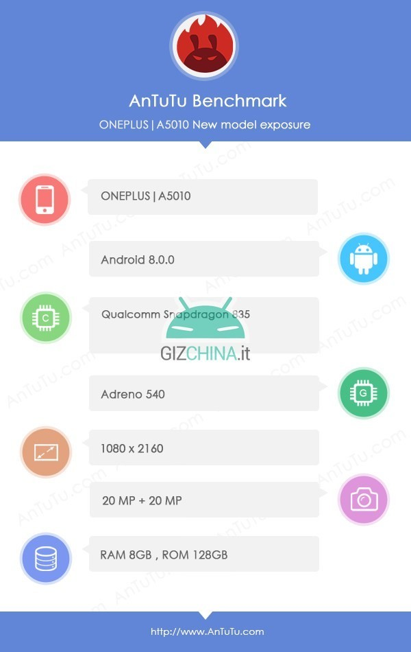 OnePlus-5T-specs